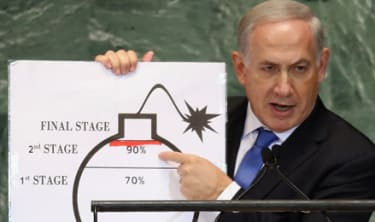 NEW YORK, NY - SEPTEMBER 27:Benjamin Netanyahu, Prime Minister of Israel, points to a red line he drew on a graphic of a bomb while addressing the United Nations General Assembly on September
