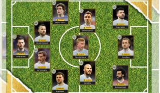 PFA Premier League Team of the Year 2017-2018