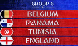 World Cup group G guide Belgium Panama Tunisia England