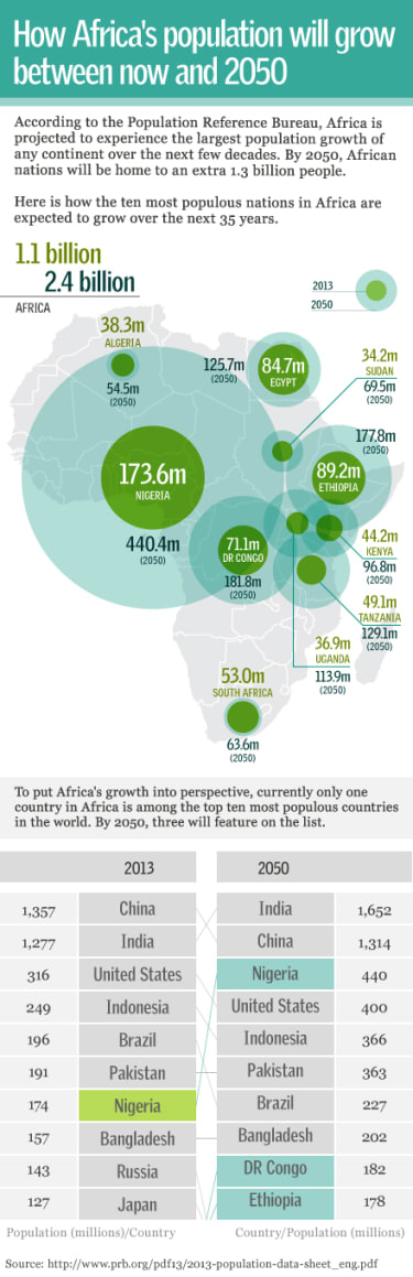 theweek_africagraphic_4.jpg