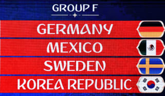 World Cup group F guide Germany Mexico Sweden Korea Republic