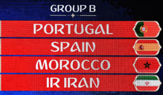 World Cup group B Portugal Spain Morocco Iran fixtures betting odds