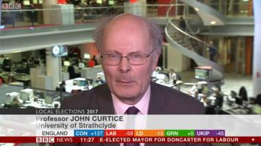 John Curtice
